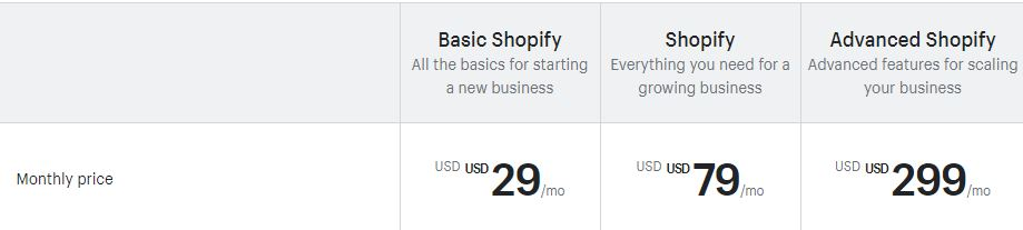 Shopify Header - Shopify - What does it really cost?