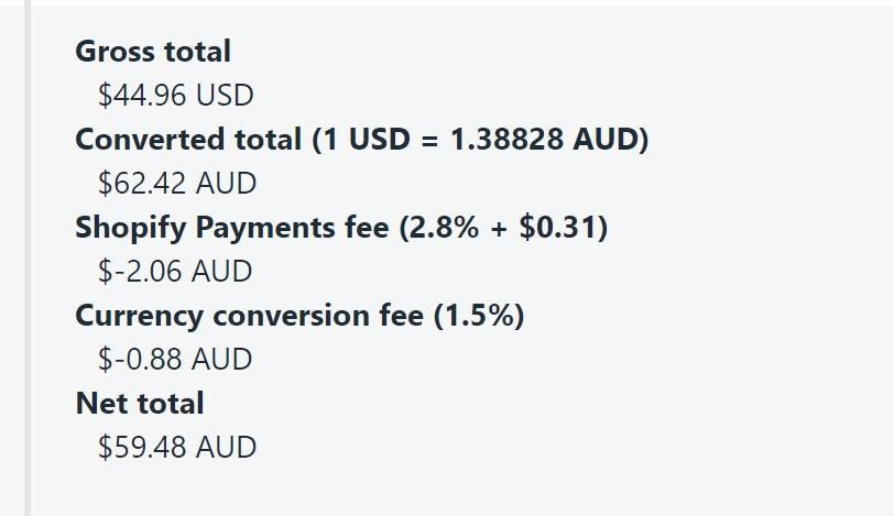 shopify gif 1 - Australian Shopify + USD default currency = Extortionate Fees!
